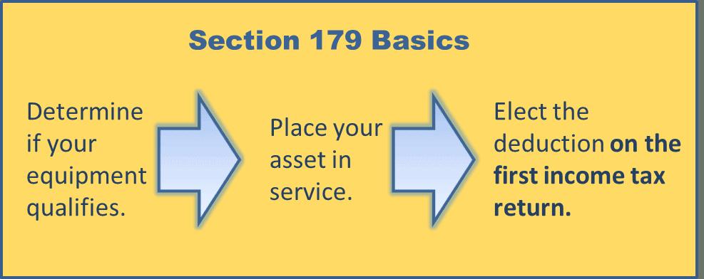 section 179 basics