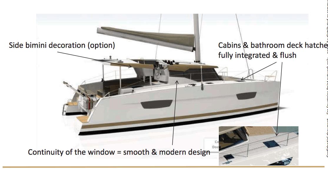 FP40 design