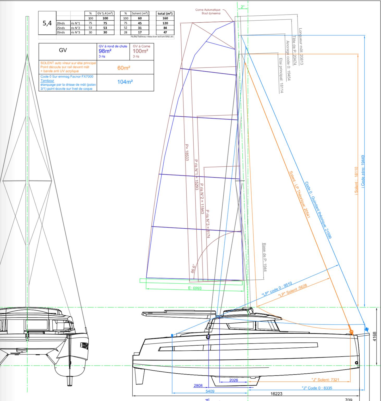 Bali 5.4 catamaran design